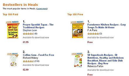 No1 bestseller on Amazon.co.uk